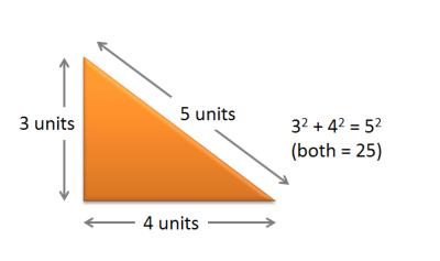 Pythagoras_Img1