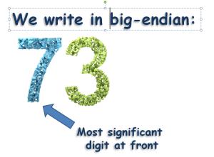 write bigendian
